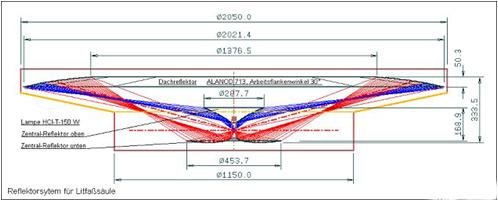 Litfasssäule_Wall AG_Kardorff Ingenieure Lichtplanung